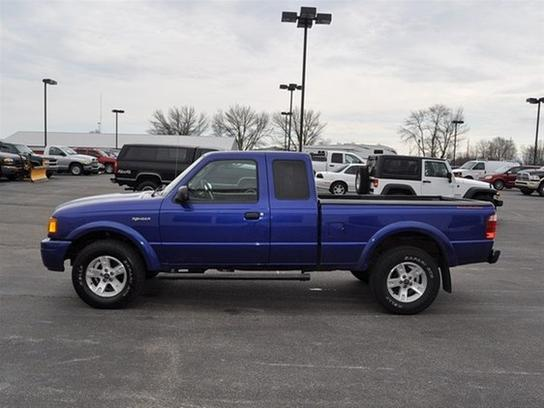 2005 Ford Ranger BHPH Fair Market Value
